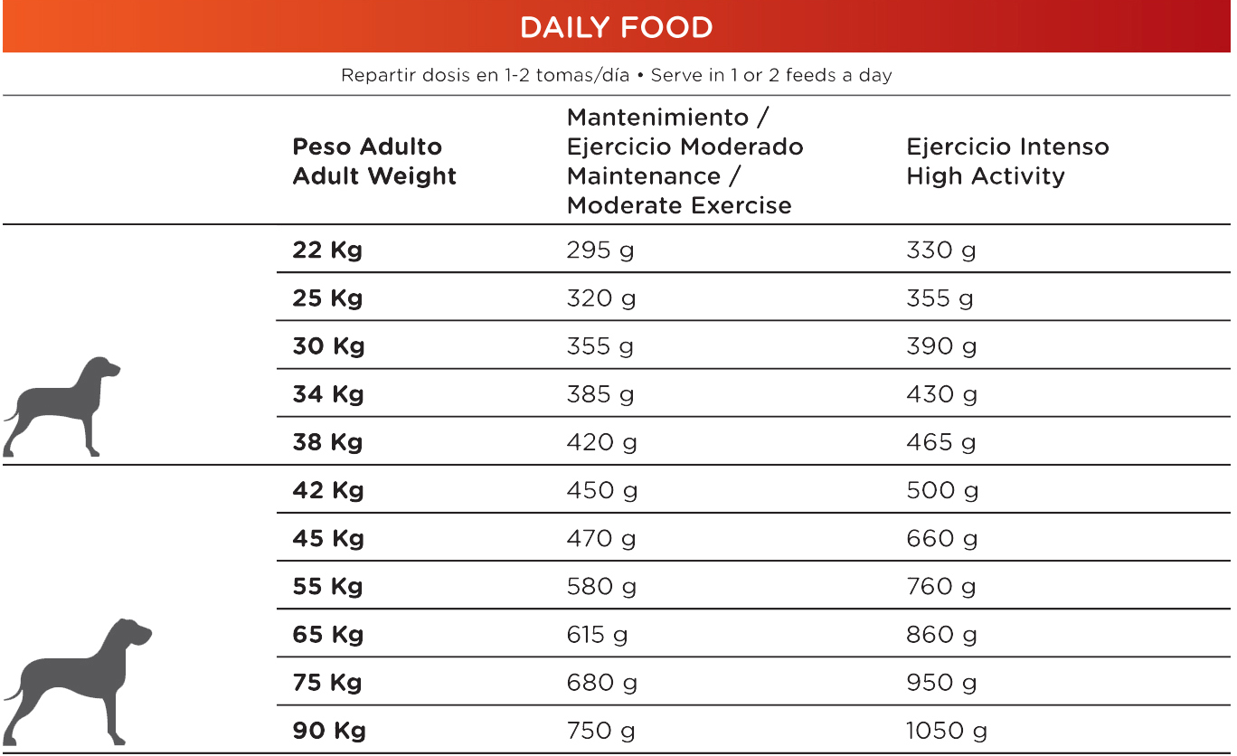 Pienso_Natura_Diet_Daily_Food_Maxi_Racion_diaria